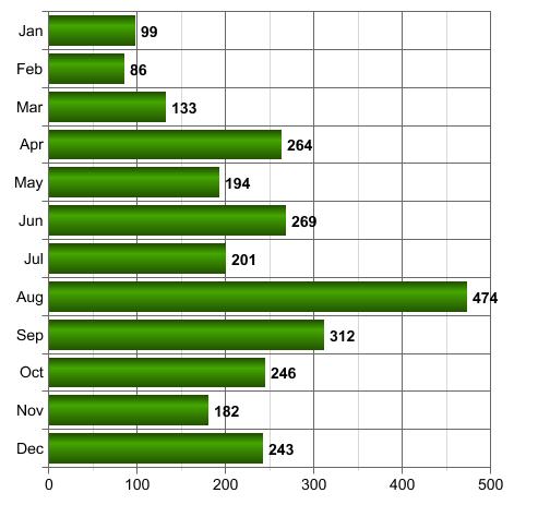 graph2015